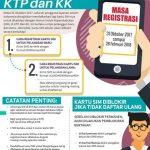 Registrasi SIM Card Anda!!