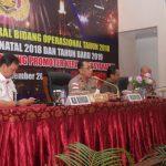 Wakapolda Kepri Pimpin Rakor Lintas Sektoral Pengamanan Natal dan Tahun Baru 2019